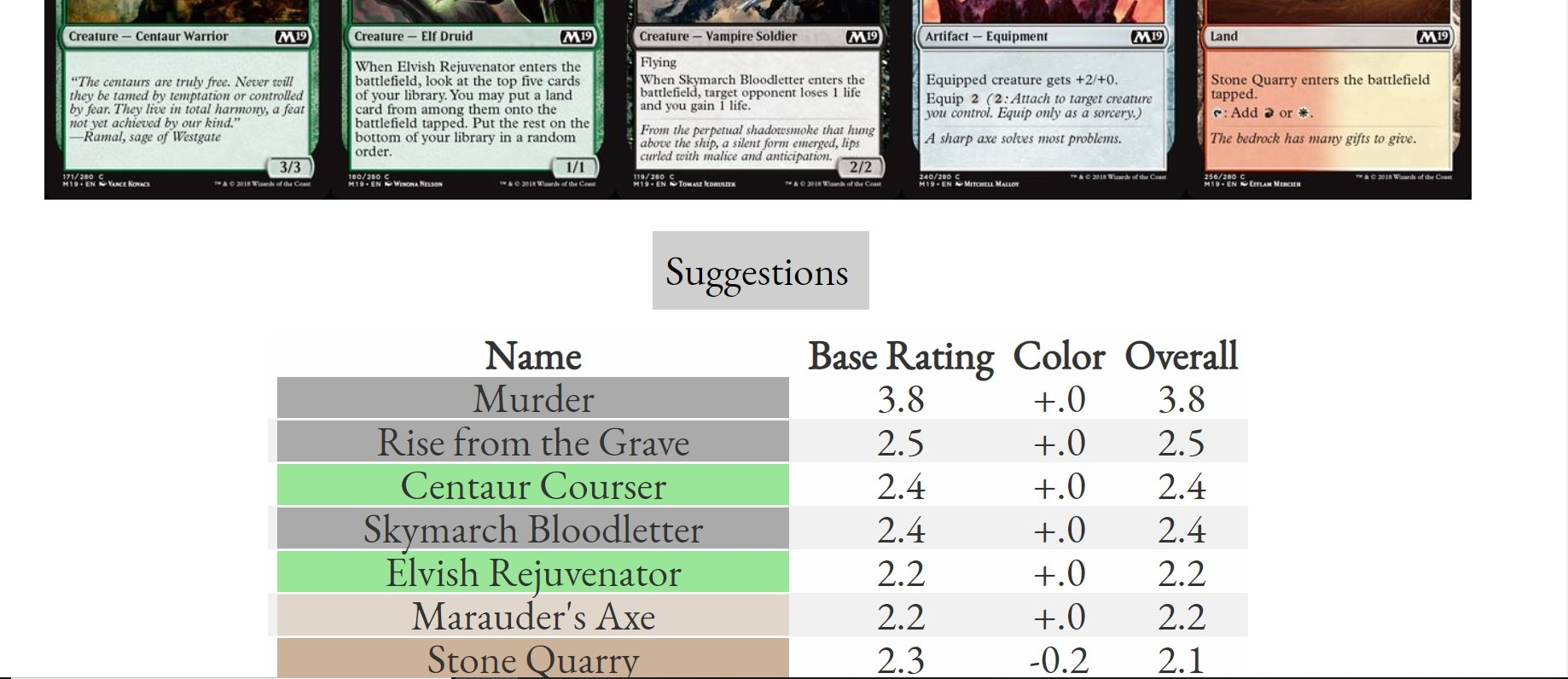 screenshot of draftsim's suggestion engine