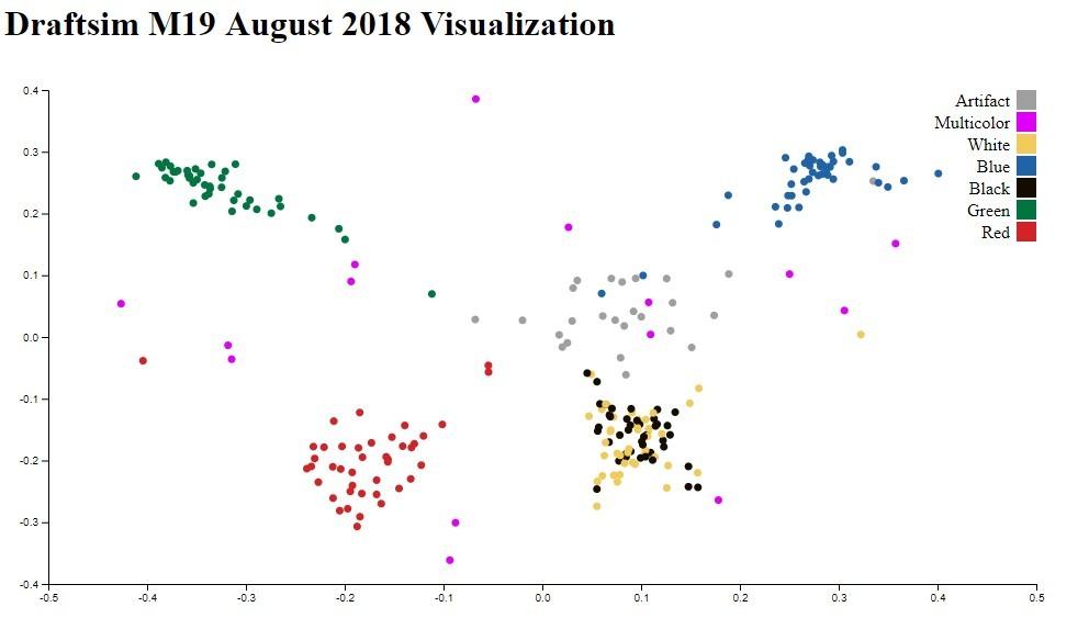 m19 interactive visualization screenshot