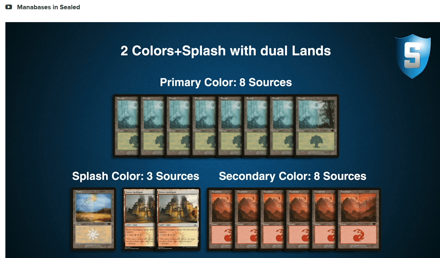 Graphic showing mana bases for sealed