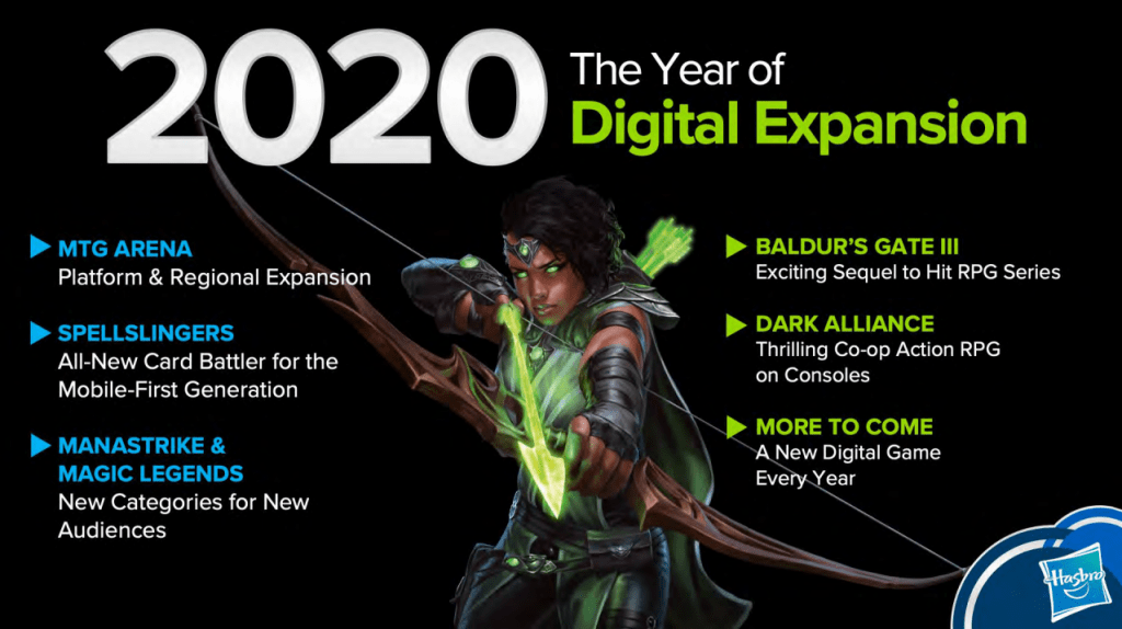 MTG Arena NY Toy Fair 2020 year of digital expansion slide