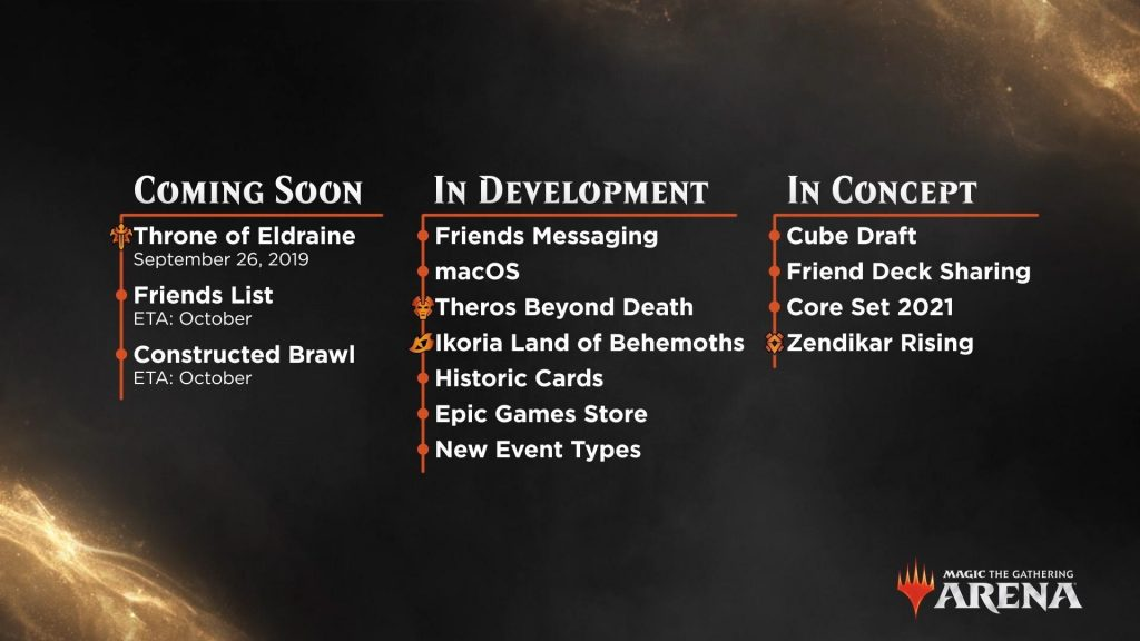 WotC September State of the Game road map