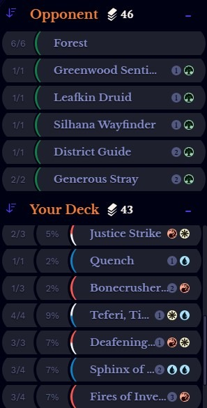 Arena Tutor deck tracker zoomed in