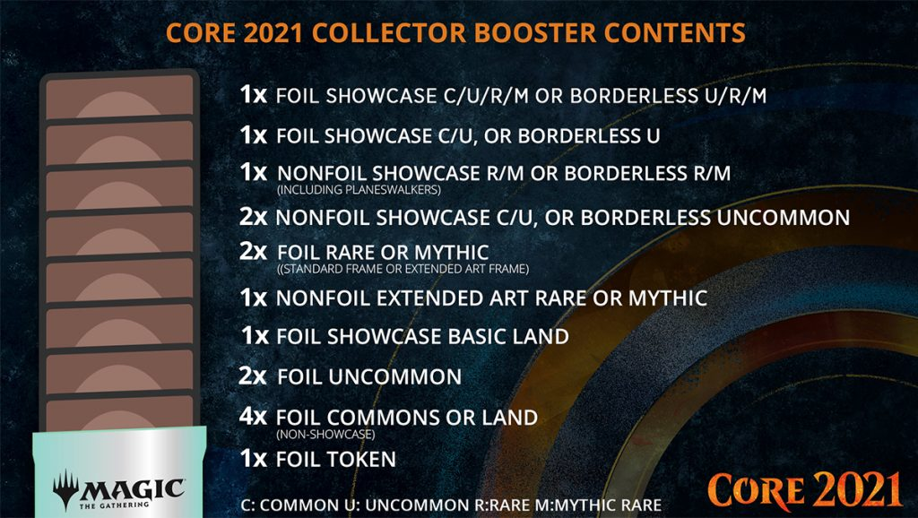 Collector Booster contents graphic
