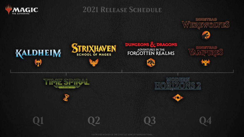 2021 set roadmap