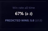 Arena Tutor win prediction