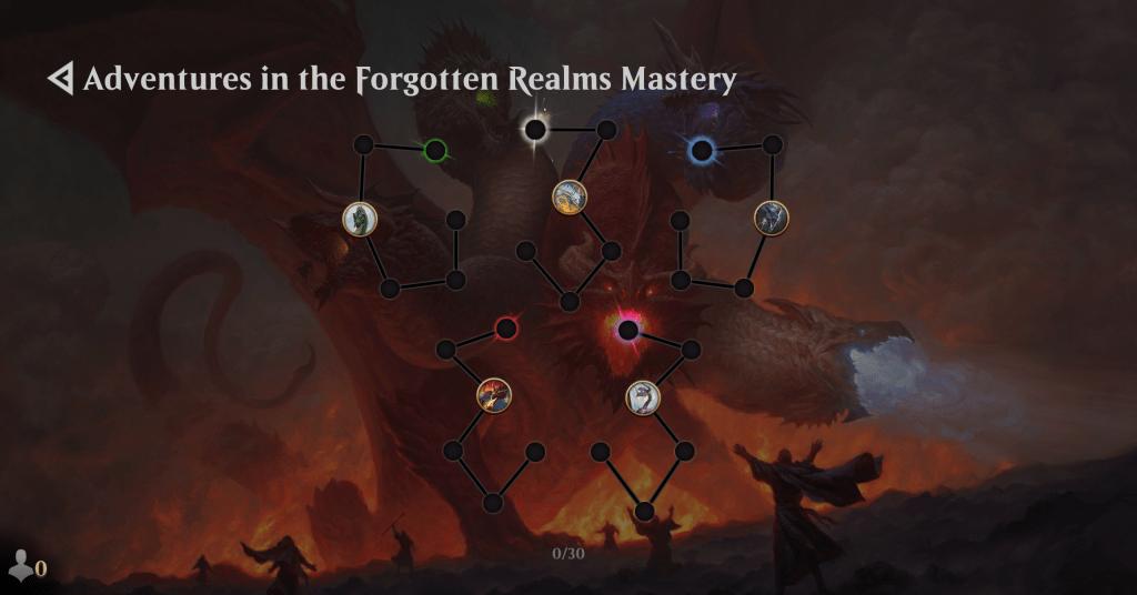 AFR Mastery Tree