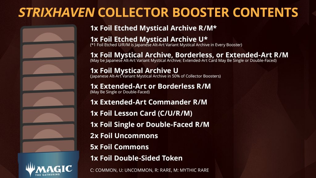 STX collector booster contents